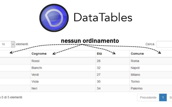 Disabilitare l'ordinamento per tutte le colonne di una jQuery DataTables