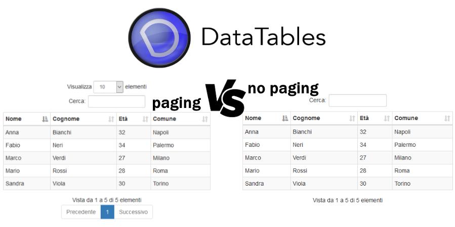 DataTables no paginazione