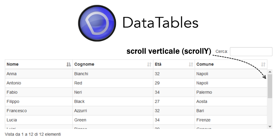 DataTable scrollY - Scroll verticale