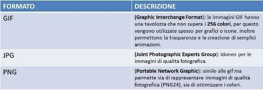 Formati immagini html