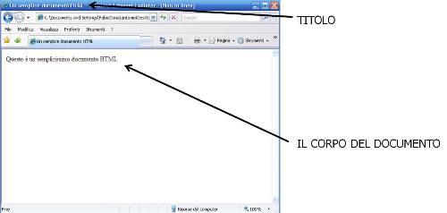 Primo esempio - HTML minimale